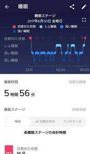 睡眠データ2