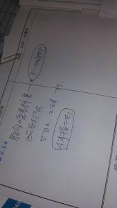 神田橋さん診察メモ